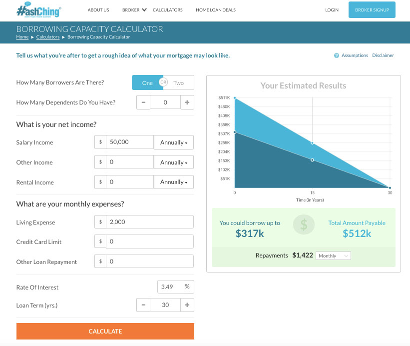 HashChing Borrowing Capacity Calculator