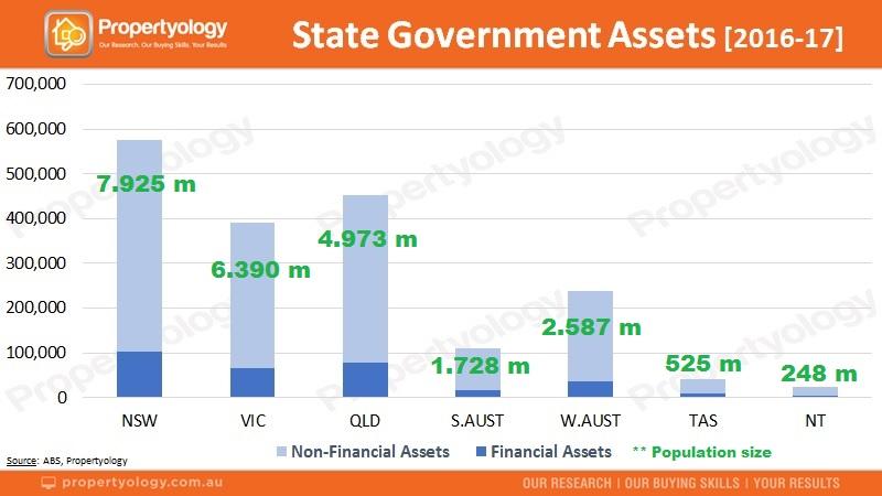 StateGov Assets 2017