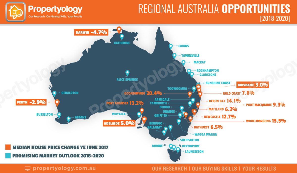 050218 12 RegionalCities Opportunities 2018 2020 Watermark