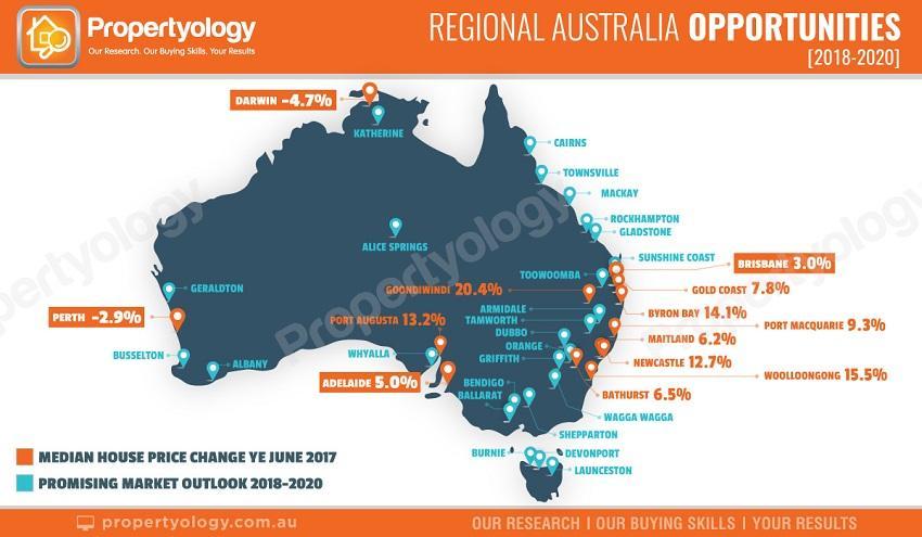 RegionalCities Opportunities 2018 2020 Watermarkb