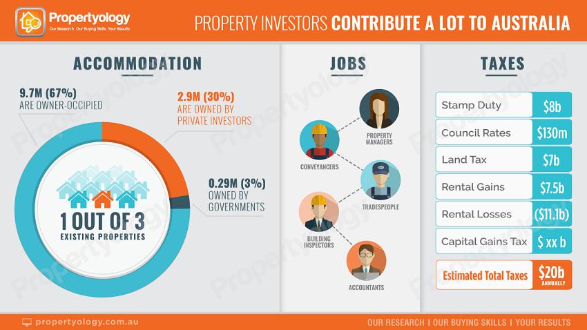 Propertyology 070318 3 A InvestorContributions